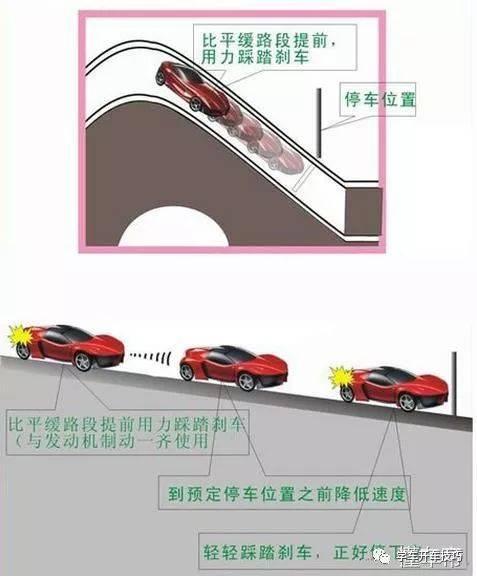 新手上下坡停车起步方法及技巧图解-汽车频道-手机搜狐