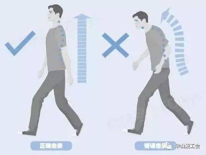 延伸:正確走路姿勢圖片