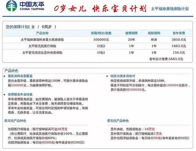 太平福禄康瑞2018终身重大疾病保险【条款 怎么样 好... 沃保保险网
