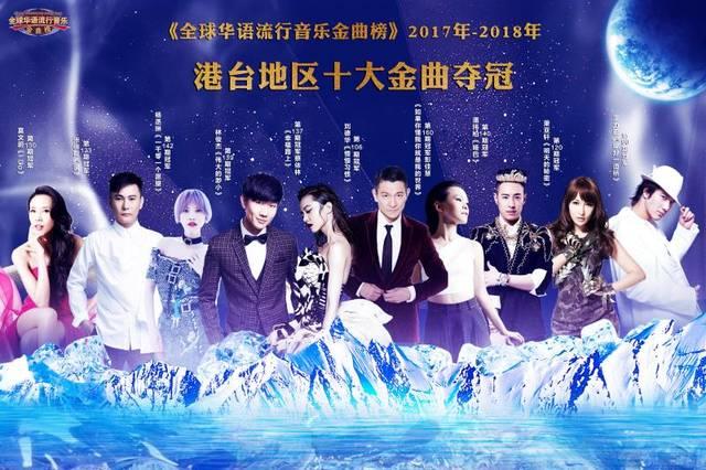 全球十大流行金曲_《全球华语流行音乐金曲榜》\