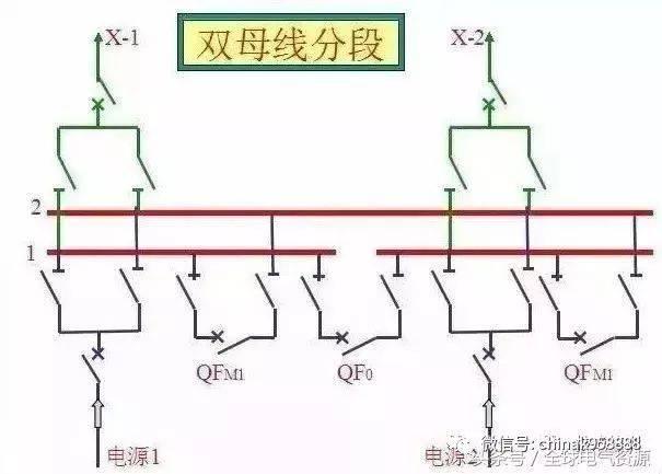 鸭梨型是什么意思_电力系统中管型母线单项米是什么意思-