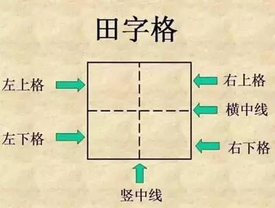 幼儿汉字及数字书写规范! 幼儿园汉字书写教案图片