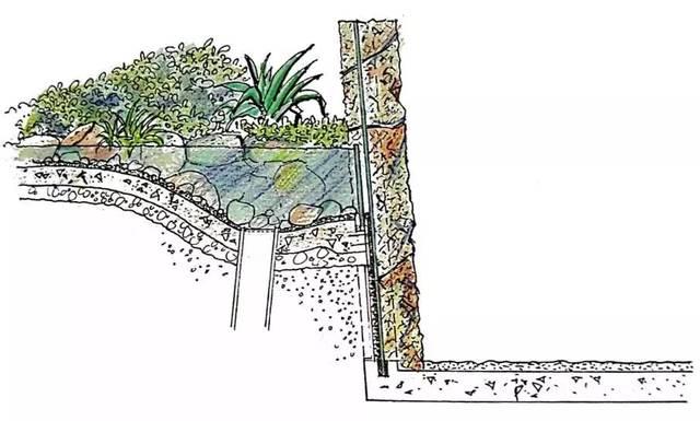 河床是一座探索植物配置花园的重要隐私,植物园由与种植设计师paul