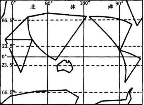 填注:七大洲和四大洋 1, 全球大致分为六大板块(识图:六大板块与主要