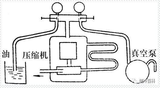4,也可以使用真空泵,将复合管上的低压阀与油桶相接,关闭低压阀,找开图片