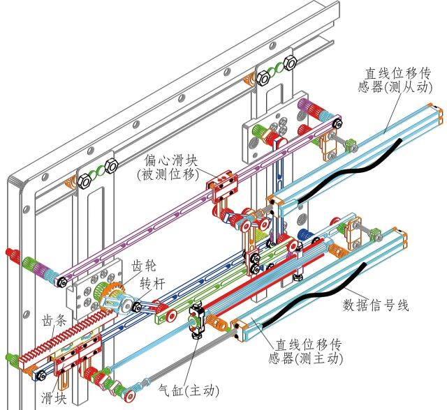 亲自上阵调试机械结构 机械设计实验室 我们的故事结束了吗 我相信还图片