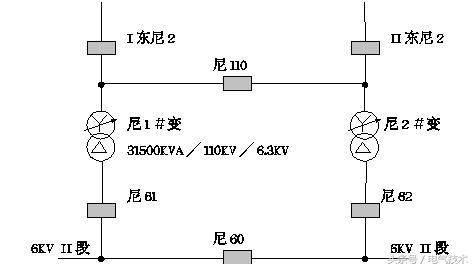 3kv主变压器供电,110kv侧采用sf6组合电器,内桥式接线;6kv侧采用单