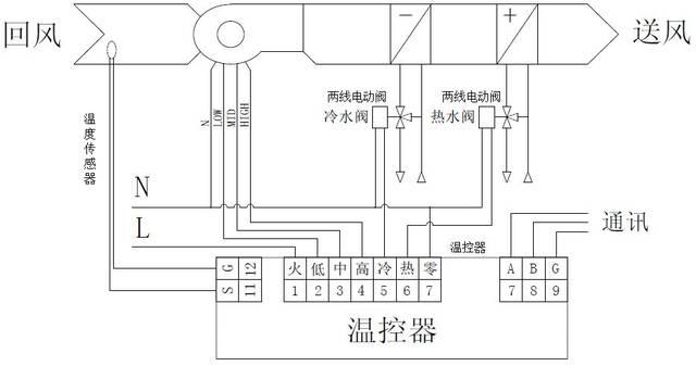 系统不设置旁通时选用两通阀;三通阀应用在系统设置有旁通时,正常制冷图片