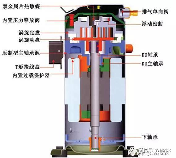 大量液体制冷剂没有蒸发就进人压缩机,或四通阀换向瞬间蒸发器(热泵运图片