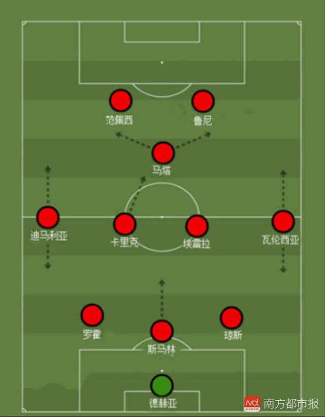 足球阵型位置_足球比赛中352阵型实例