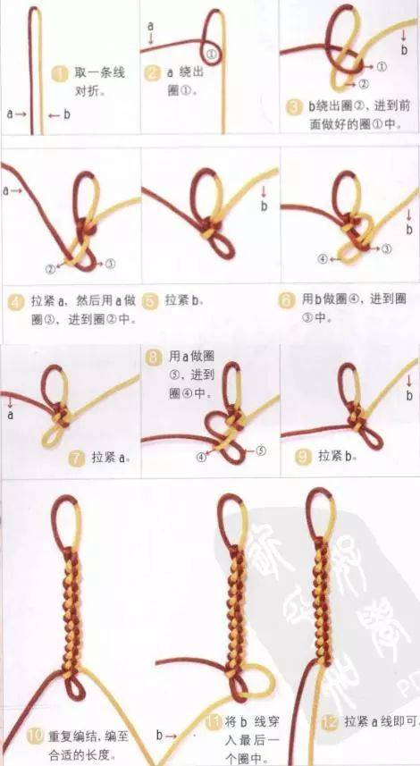 """今天这个手绳编法大全图解""""宝典"""",常用的编法都在,可谓图解在手,各种"""