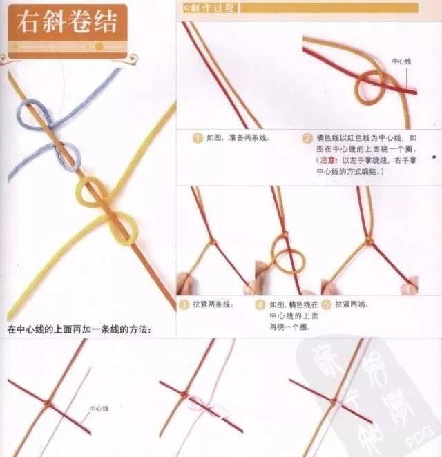 1:金刚结 力源居开光定制红绳手链男女手绳金刚结手编绳红线本命年好