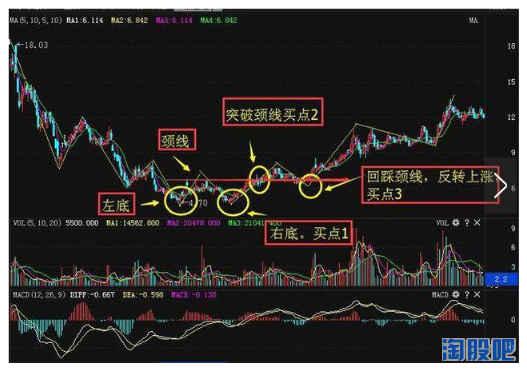炒股干货:老股民的短线炒股技巧原来高手这样炒短的