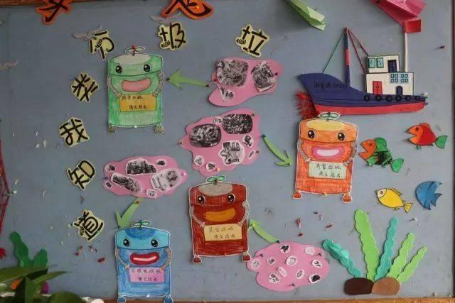 螺门幼儿园多措并举开展垃圾分类活动