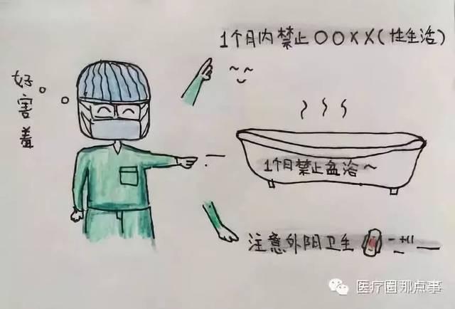 一个暖男医生的手绘图-健康频道-手机搜狐