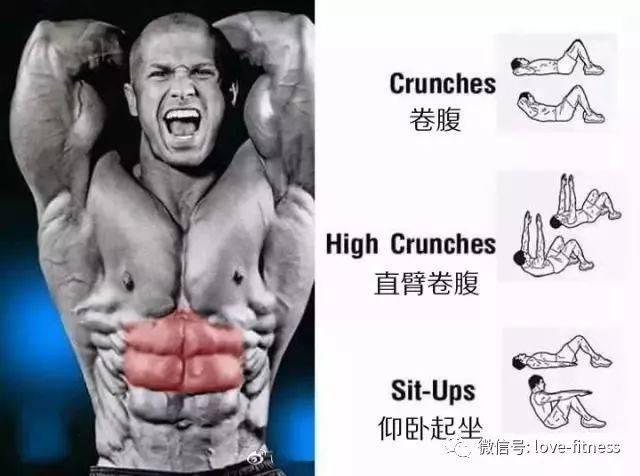 每天做200次卷腹,坚持30天,腹肌会有多大变化?图片