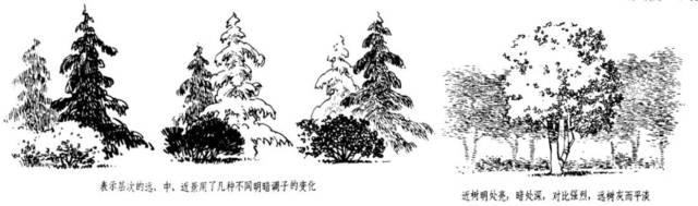 《建筑画环境表现与技法》作者钟训正,这一本手绘书是由 中国工程院