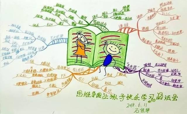 观点导图思维详解:该文作者仅信息笔记本人,搜狐号系水泽声明代表节发布图片