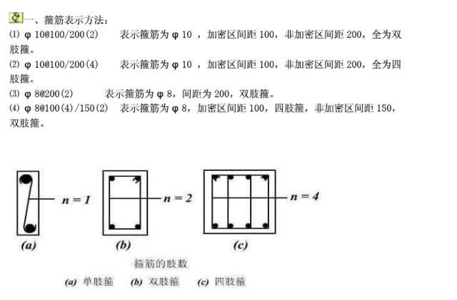钢筋直径符�_最全钢筋符号大全 9种方法玩爆直径符号输入