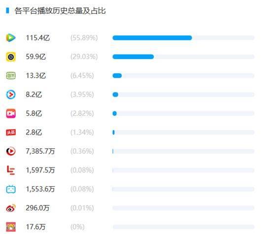 微博公众账��-� _陈翔六点半还入驻了搜狐,秒拍,美拍,斗鱼直播,哔哩哔哩,微博,微信公众