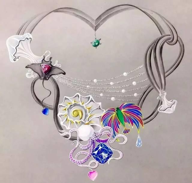 珠宝手绘高级课程