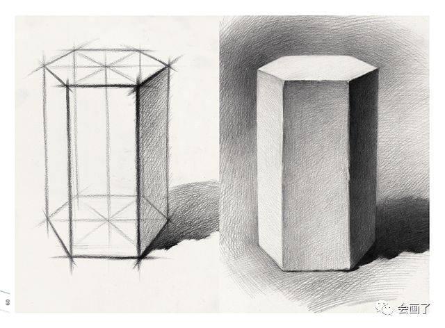 透视规律,三大面与五大调等相关知识;第二部分为几何形体单体训练,从图片