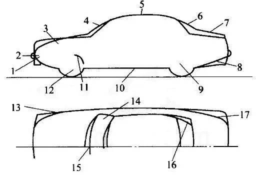 空气动力学在汽车造型设计中的运用图片
