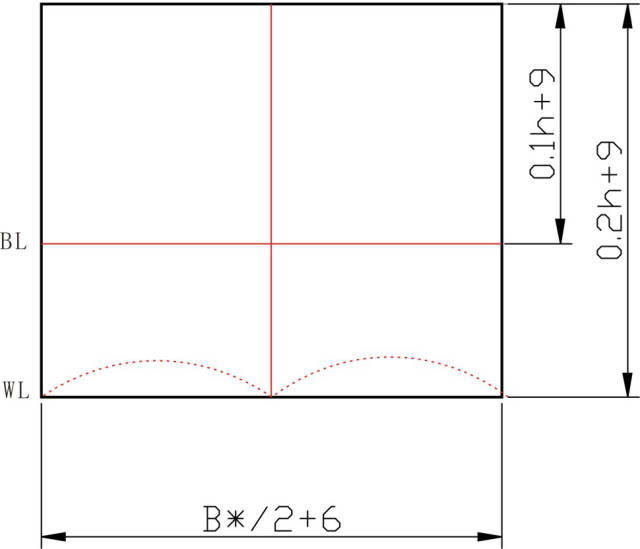 2,作内部基准线,垂直线为侧缝线,平分wl,水平线为bl线;bl距snp的距离=