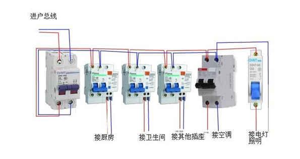 空气开关型号选择及安装方法