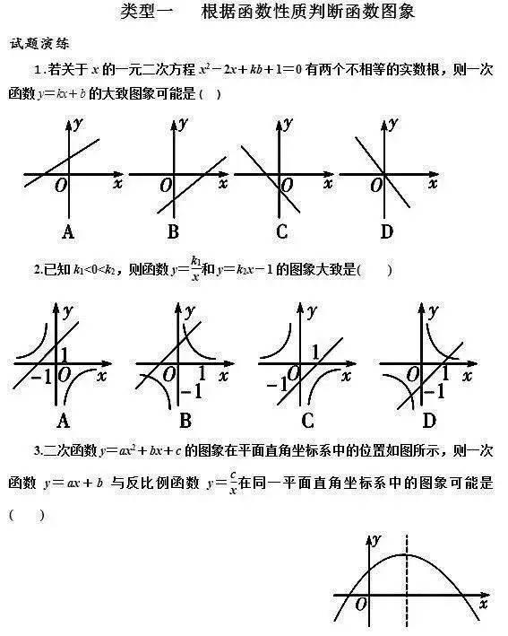 2,根据实际问题判断函数的图像; 3,结合几何图形中的动点问题判断图片