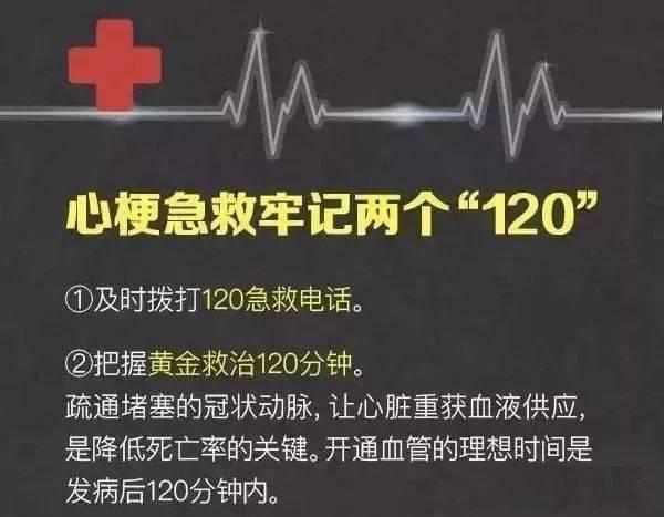 波霸科普心血管病学分拍摄投资联合的,中国首部a科普医学微电影电影外国搞笑中华图片