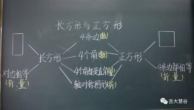 教师技能�:-f�..��z(_【慧谷学校悦教师芳华】教师技能硕果可喜,板书大赛绽放慧谷