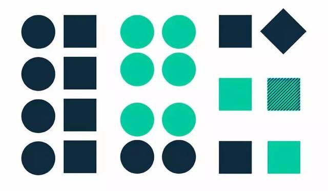 ui设计中的格式塔原则