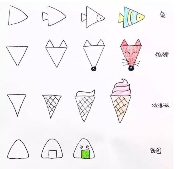 【创意简笔画】三角形的联想