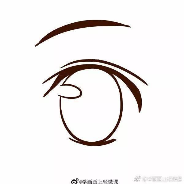 『手绘教程』日系眼睛画法,第8步发生了什么?