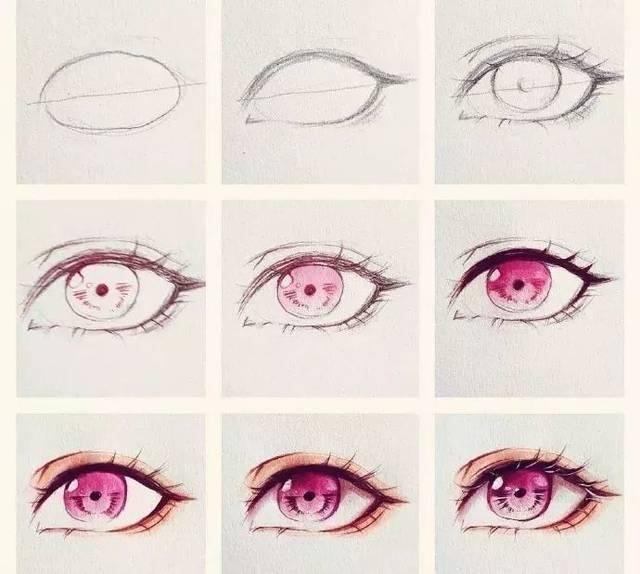 眼睛的作画步骤图片