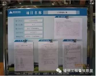1,检修作业点展板可包括:项目名称,施工单位,施工人数,工作负责人