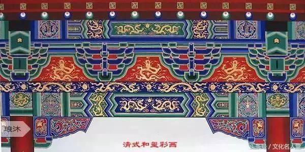 区分建筑等级标准二:彩画 彩画分为三种:和玺彩画,旋子彩画,苏式彩画图片