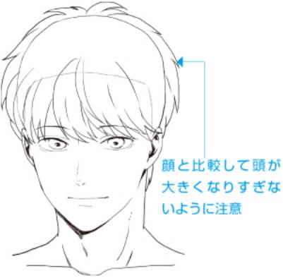 【干货】教你画好看的男生头发图片