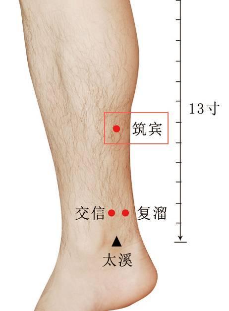 以手指指腹或是指节,向穴位处往下轻压,按至有微酸感后放开,或做环型