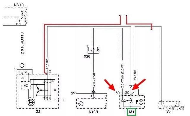 G1车载电网蓄电池 G2发电机 N10/1前部带熔丝和继电器模块的信号采集及促动控制模组 M1起动机 N3/10发动机控制单元 图5 起动机电路图 再次与客户沟通发现一个新的信息,第二次发生故障时天气比较热,这就导致长时间行车后发动机的温度比较高。那会不会是温度升高到一定程度后,导致起动机出现偶发性的控制异常,起动机继电器自动吸合,使起动机持续工作而烧蚀。根据起动机电路图发现,起动机继电器N10/1kM的吸合是由发动机控制单元N3/10控制的(图6)。由此推断,该车故障可能是因为发动机