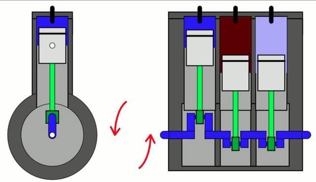 三缸发动机由于其先天的结构特性,气缸的数量为奇数,在工作时总有一个图片