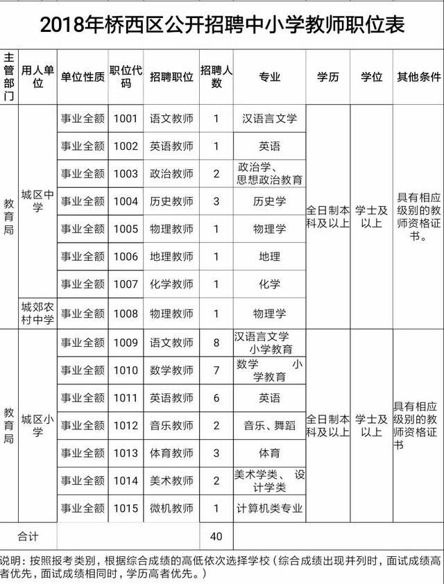 张家口桥西区公开v小学中小学小学40名!教师申请书学生a小学图片