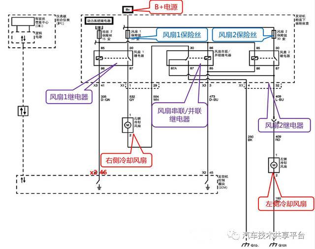 在这个电路图中,整个风扇控制有两个风扇和三个继电器.