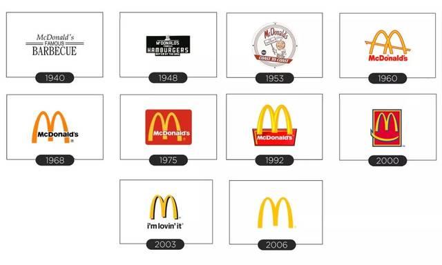 麥當勞是如何成為流行文化標桿的?圖片