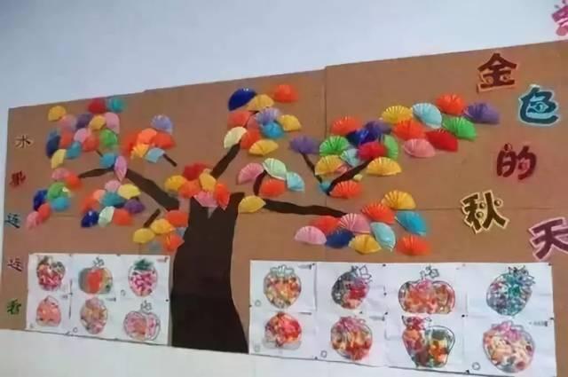 硕果累累,真是个丰收的季节,小莉老师精心整理的秋季环创主题墙布置图片