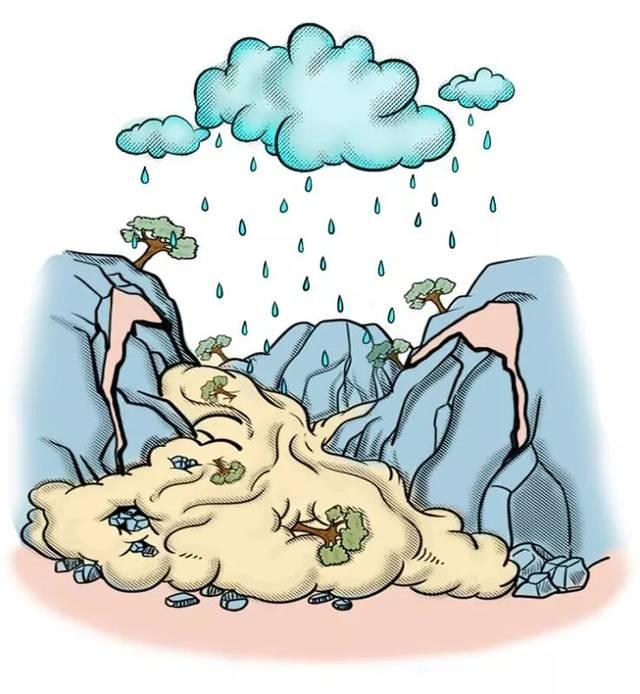 ③泥石流沟谷上游突然传来异常的轰鸣声,声音明显不同于机动车,风雨图片