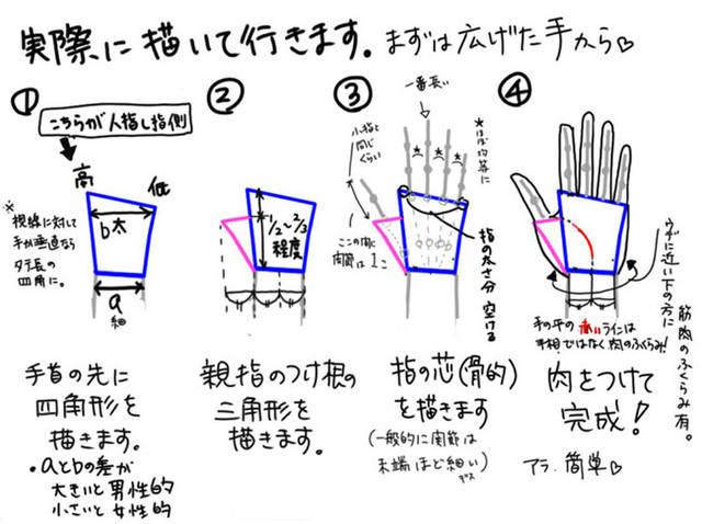 【精选】古风插画人物手的画法