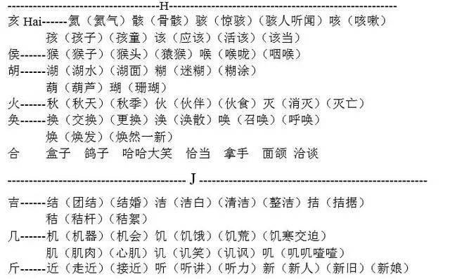 小学给汉字加偏旁成新字及组词大全!必考题