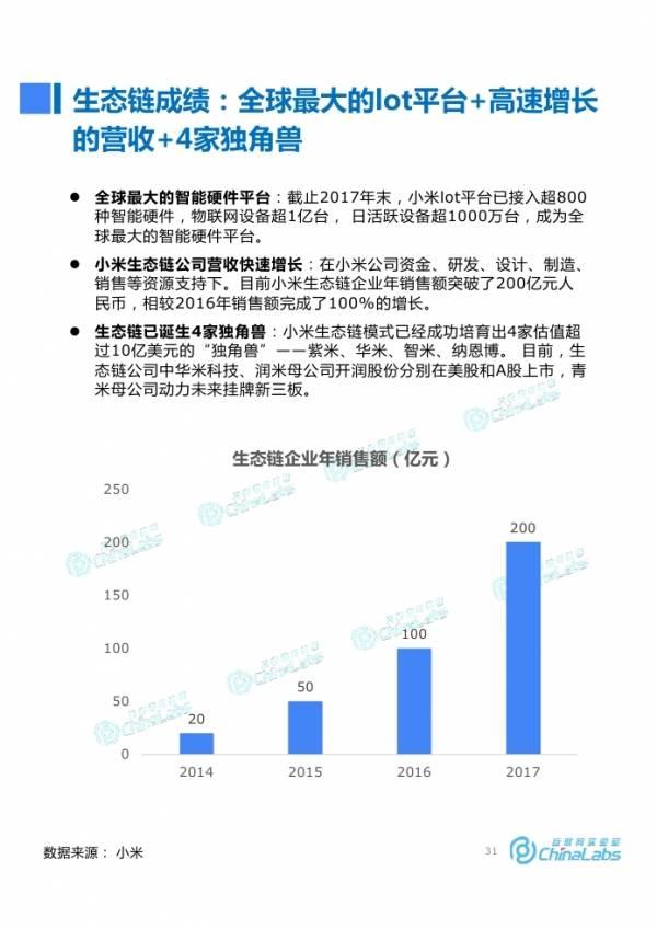 小米发展历程与商业模式分析报告图片
